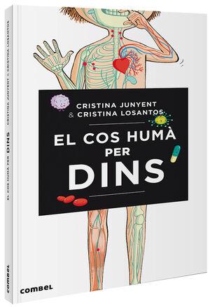 El cos humà per dins